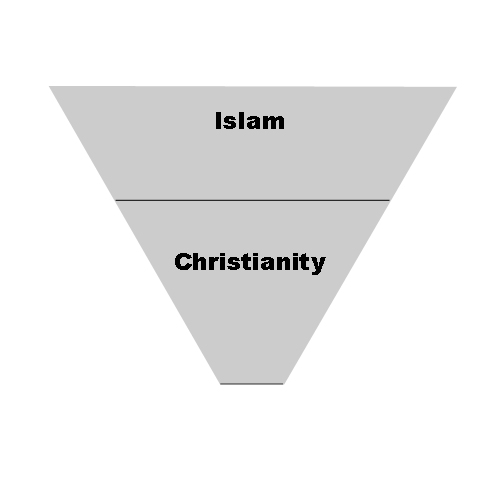 abraham's pyramid 2