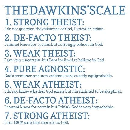 dawkins-scale