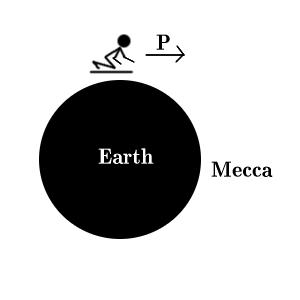 pray to mecca