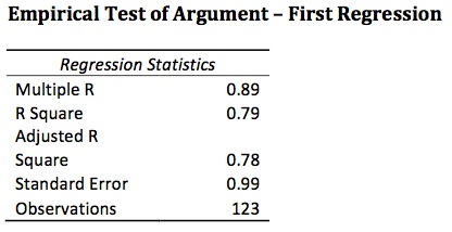analyzing atheism essay 08-10-2013 i am in a college writing class and i would like to know your sources because i am going to use this essay for a textual analysis that was assigned to me.